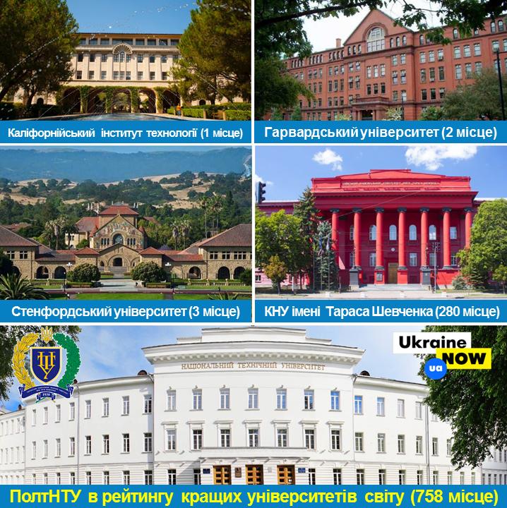 ПолтНТУ в рейтингу кращих університетів світу