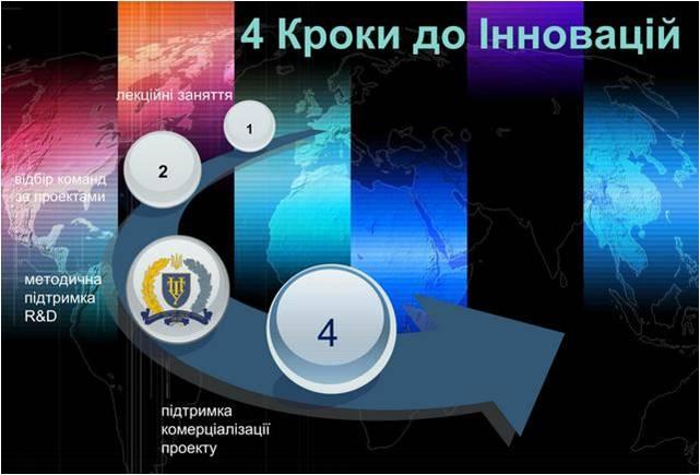 ПолтНТУ учасник програми «4 Кроки до Інновацій»