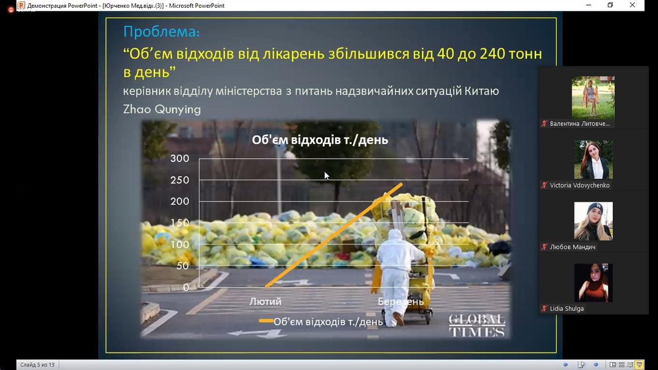 Менеджмент медичних відходів під час пандемії COVID-19 стає окремою темою екологічної безпеки утилізації відходів