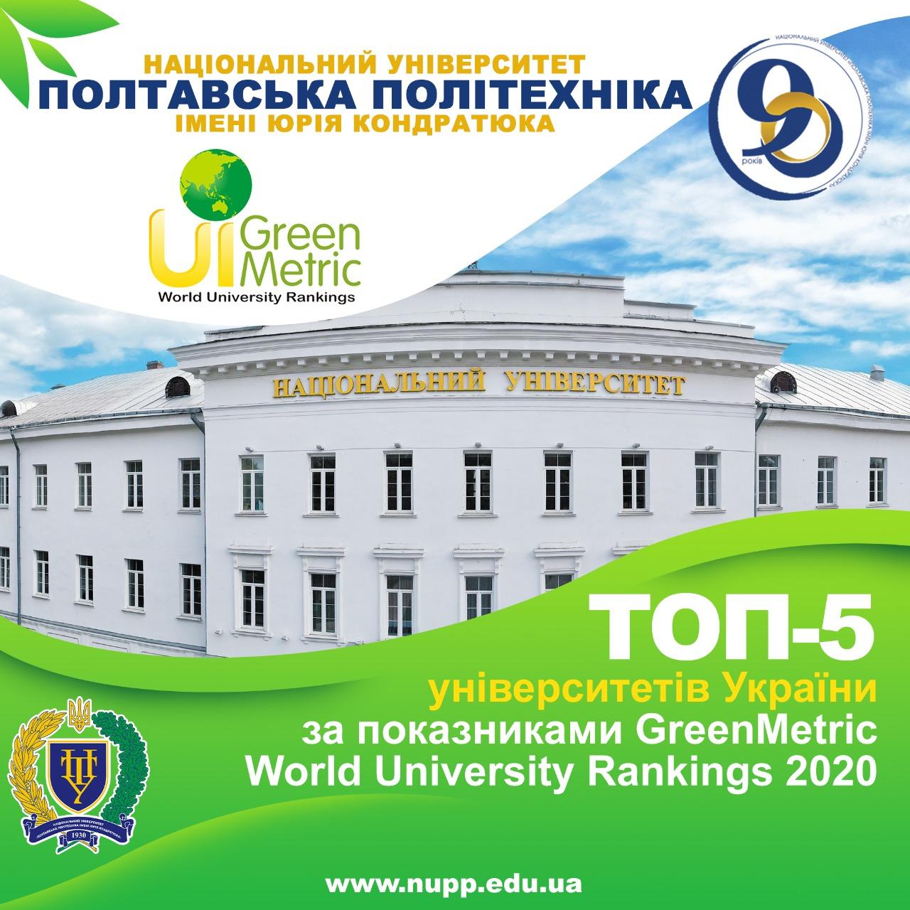 UI GreenMetric-2020: у світовому рейтингу екологічності кампусів політехніка посіла 5 місце в Україні